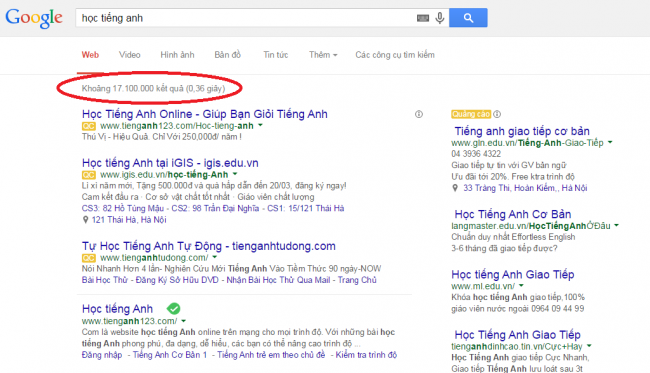 Intitle Google
