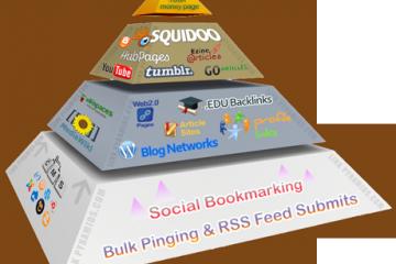 Mô hình xây dựng hệ thống website chất lượng