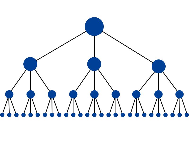 Mô hình Link Pyramid