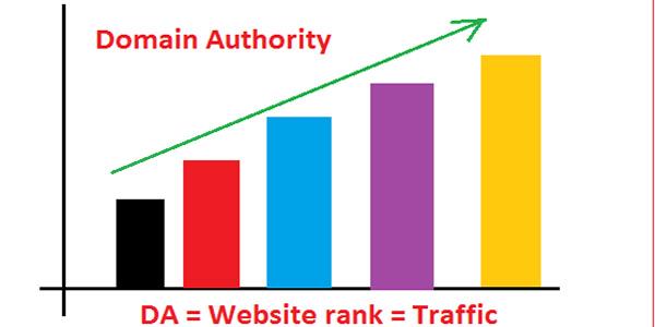 Tăng độ uy tín Domain Authority