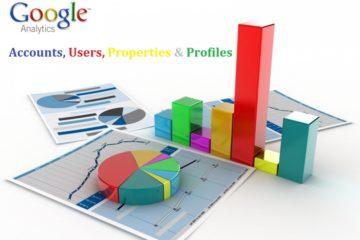 Phân tích chỉ số Google Analytics hiệu quả